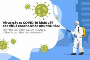 Virus gây ra COVID-19 khác với các virus corona khác như thế nào