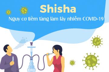 Shisha - Nguy cơ tiềm tàng làm lây nhiễm COVID-19