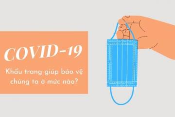 COVID-19: How much protection do face masks offer?